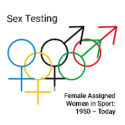 Sex Testing Female Assigned Women in Sport: 1950 – Today